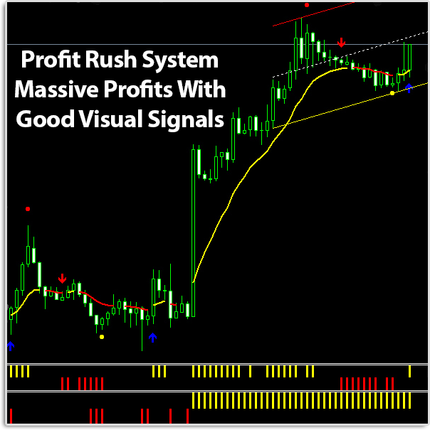 Profit Rush System