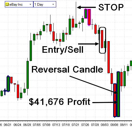 Crisis killer forex review
