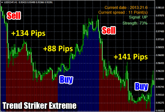 Forex pips striker download
